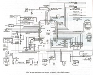 Plymouth Road Runner Engine Bay Diagram | Wiring Library