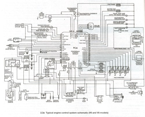 small resolution of 1973 plymouth duster wiring diagram 35 wiring diagram 1973 plymouth duster air conditioning diagram 1973 plymouth duster wiring harness