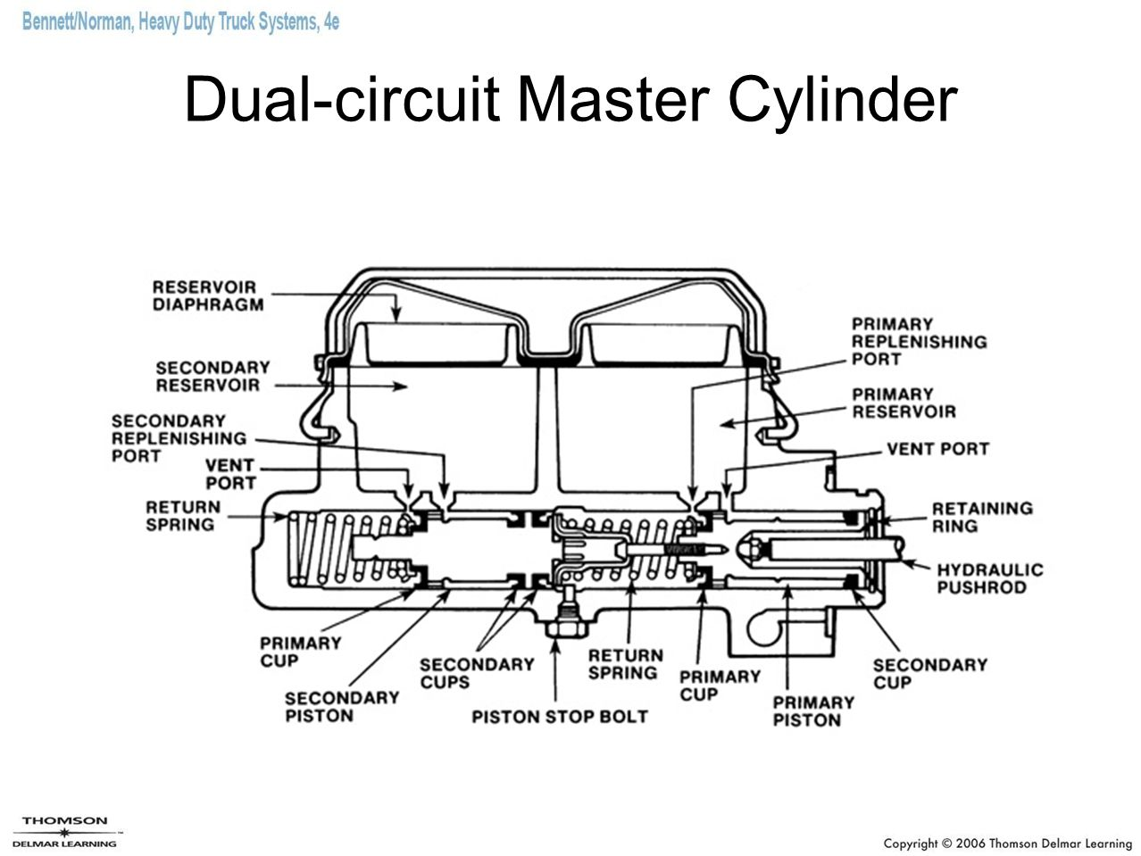 Single Acting Cylinder Numbers Diagram