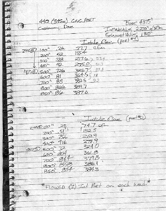 440-1 Verses 572-13 Heads--Flow Sheets Required