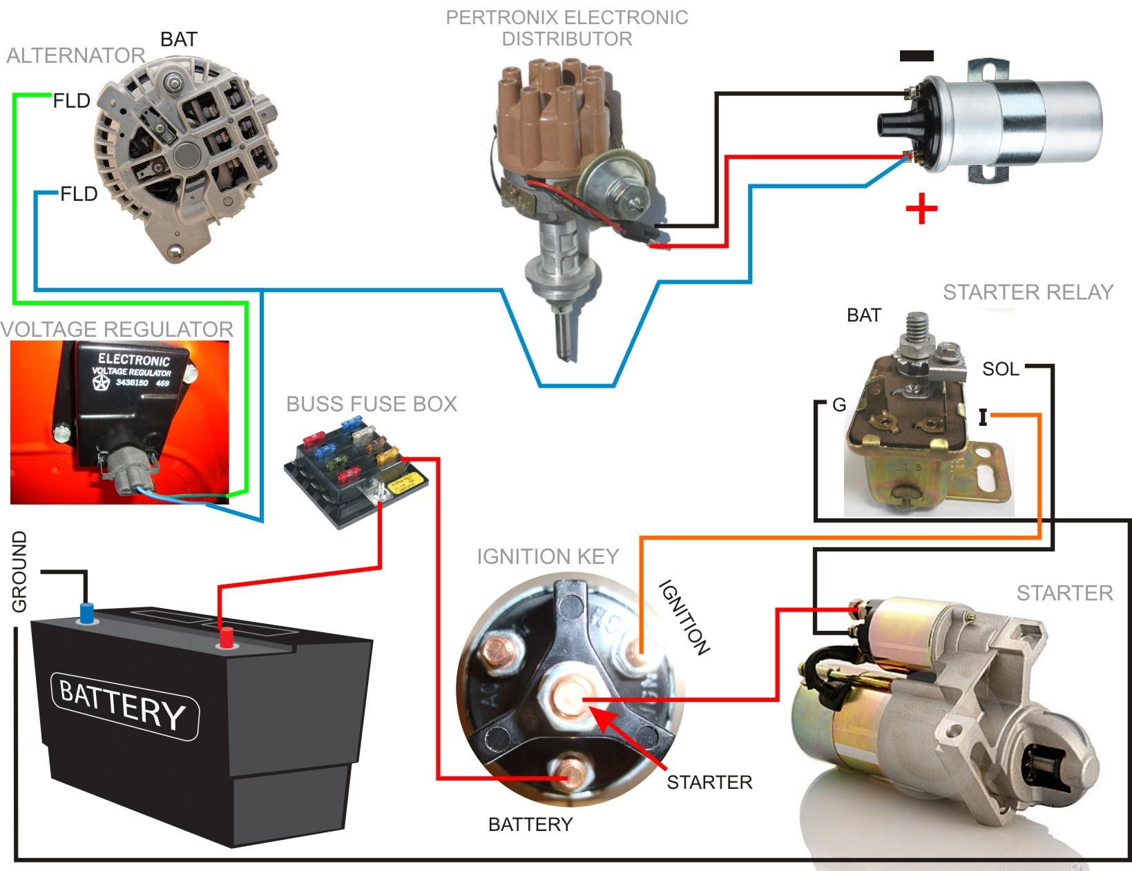 hight resolution of mopar 440 wiring diagram wiring diagram user 440 dodge wiring diagrams wiring diagram perfomance mopar 440
