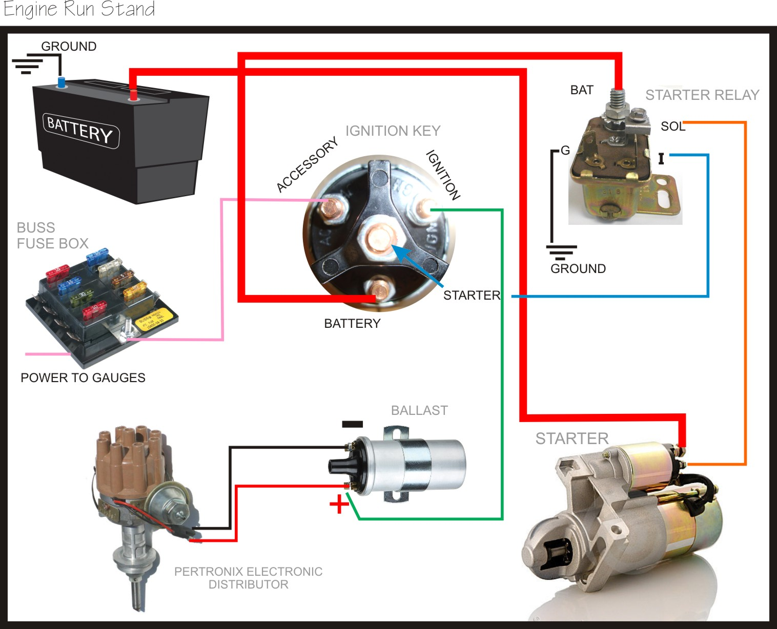 hight resolution of vw test stand wiring online wiring diagram run engine test stand wiring engine test stand wiring