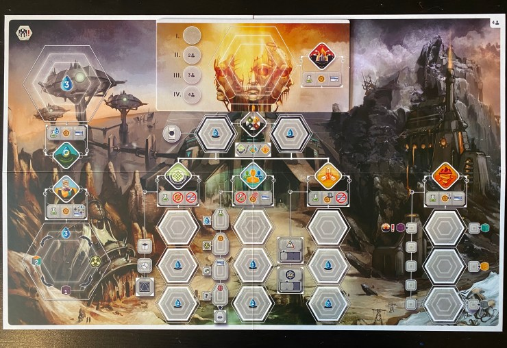 The central game board for Anachrony