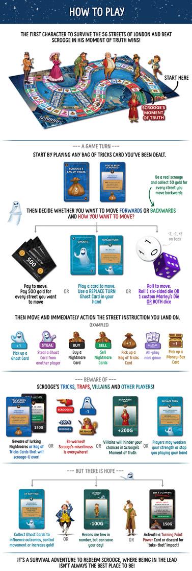 scrooge-board-game-stories