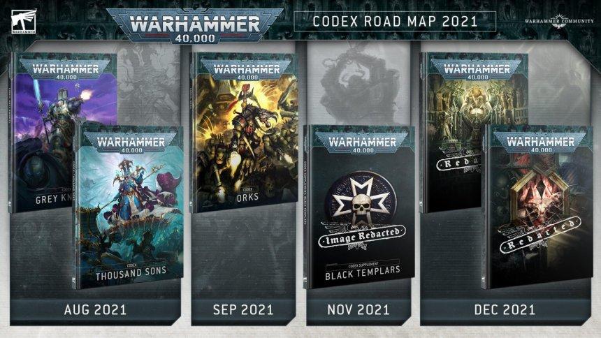 Warhammer 40K Codex release schedule