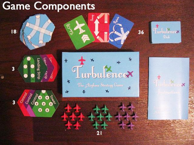 Turbulence Components