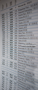 The list of stops of the Trans Siberian Railway, with the time we'll halt in the station.