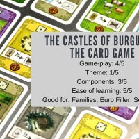 Games in the Stacks! The Castles of Burgundy: The Card Game