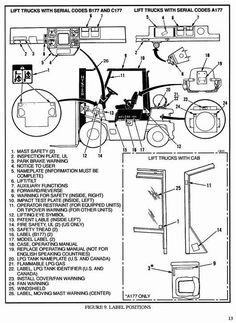 Aws Ac 100 Digital Scale Manual
