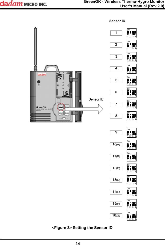 Thermo Evolution 220 User Manual