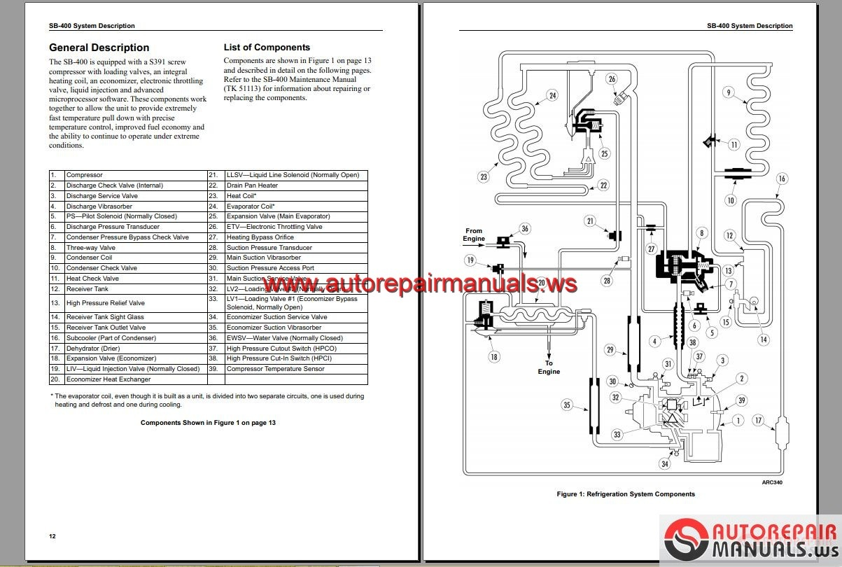 True Refrigeration T 49 Service Manual