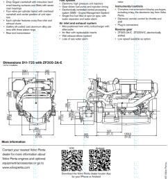 description specifications data images news 6 cylinder turbocharged aftercooled  [ 764 x 1150 Pixel ]