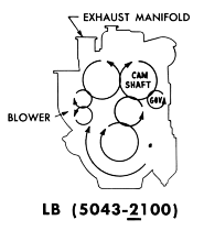 Detroit Diesel Series 53 Engines Model Number Description