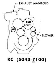 Detroit Diesel Series 53 Engines Model Number Description