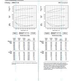 specifications data sheets cat performance curves fuel consumption prop curve [ 764 x 1050 Pixel ]
