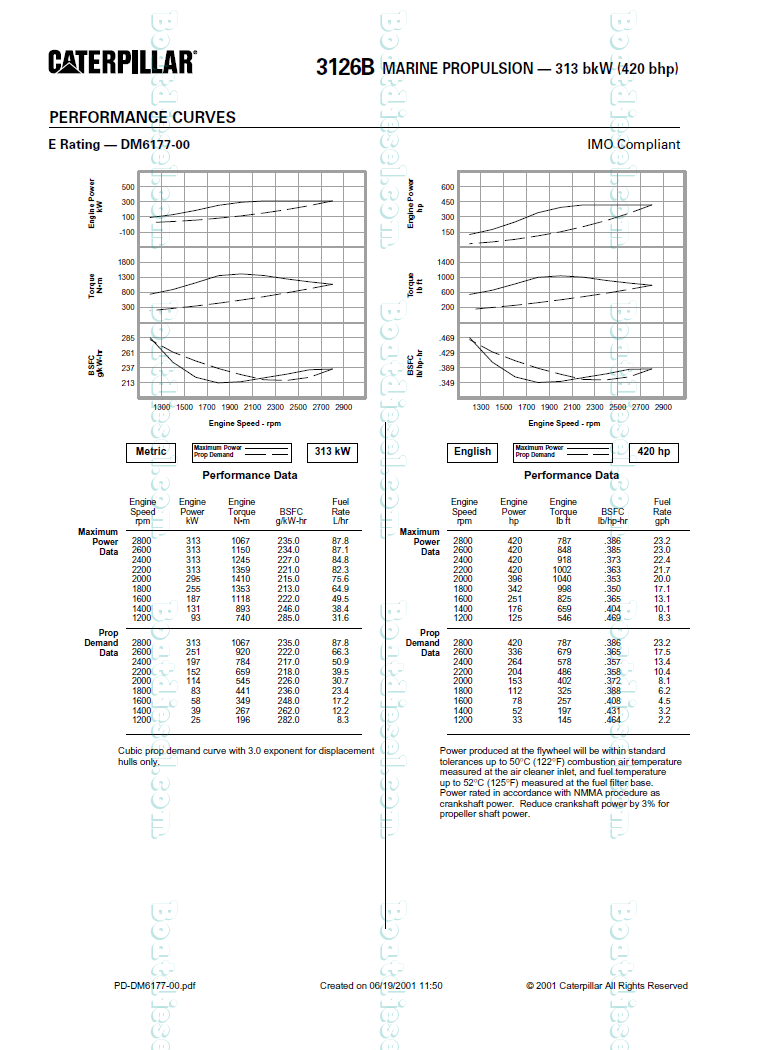 medium resolution of specifications data sheets cat performance curves fuel consumption prop curve