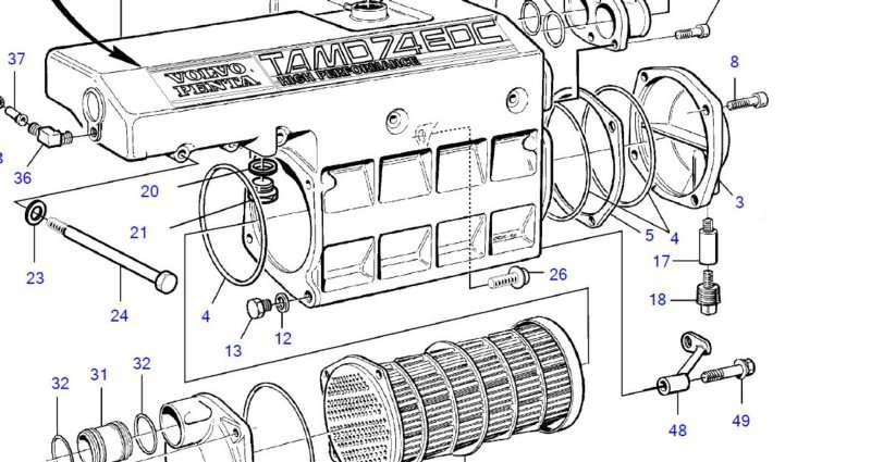 Volvo:70,71,72,73,74,75 Series TAMD74, Removing heat exchanger