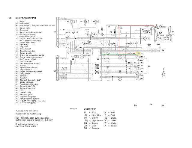 Volvo Penta Wiring Harness Diagram : 34 Wiring Diagram