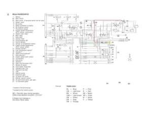 8 1 Volvo Penta Wiring Diagram 2012  Wiring Diagram And