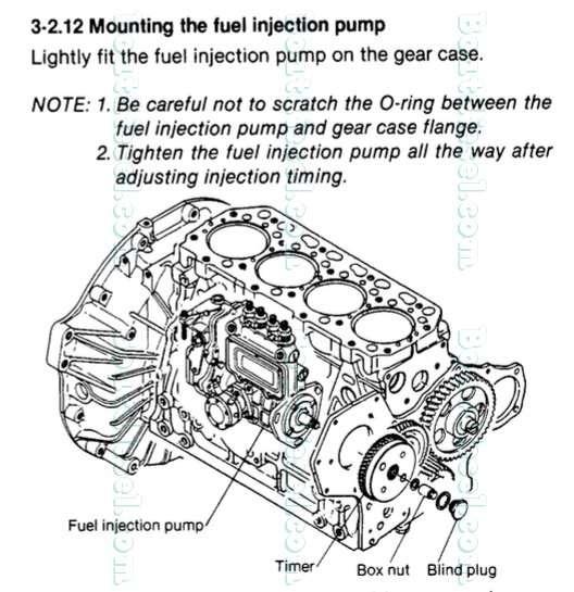 Yanmar:JH Series 4JHE Injection Pump Timing ~ HELP