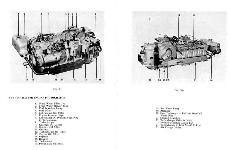 Perkins T6 354 Wiring Diagram. Perkins Pump Diagram