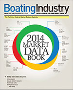 2014 Market Data Book