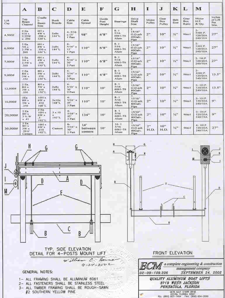 marathon boat lift motor wiring diagram how to draw shear and moment diagrams for a beam : 30 images - | creativeand.co