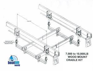10,000 lb Cradle Boat Lift  Boat Lift World
