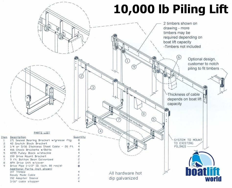 leeson 3 hp motor wiring diagram 2001 dodge neon ignition 10,000 lb. cradle boat lift - world