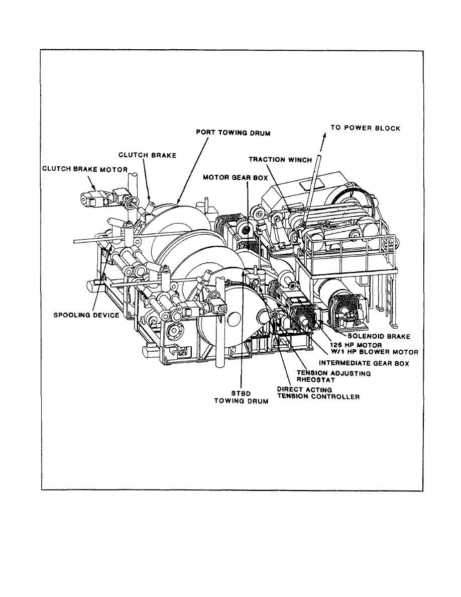 FIGURE 2-29. Almon A. Johnson Series 322 Towing Machine