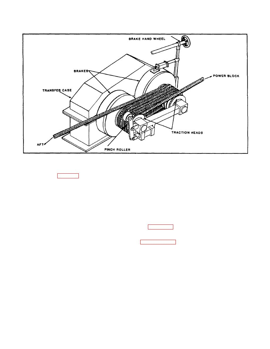 FIGURE 2-31. Multi-Sheave Traction Winch.