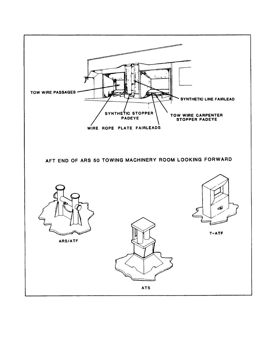FIGURE 2-32. Towing Bitts and Aft End of ARS 50 Towing