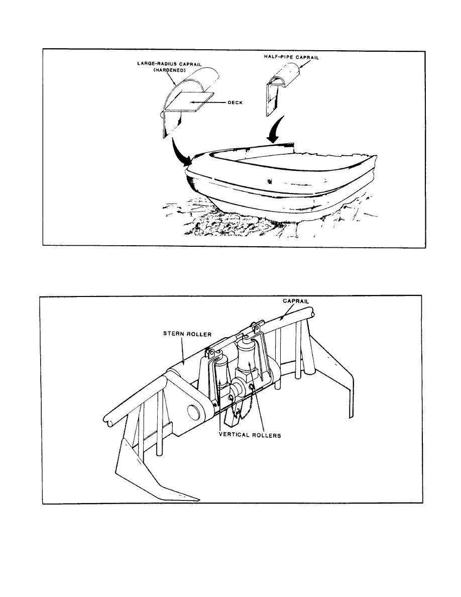 Figure 2-34. Caprails.