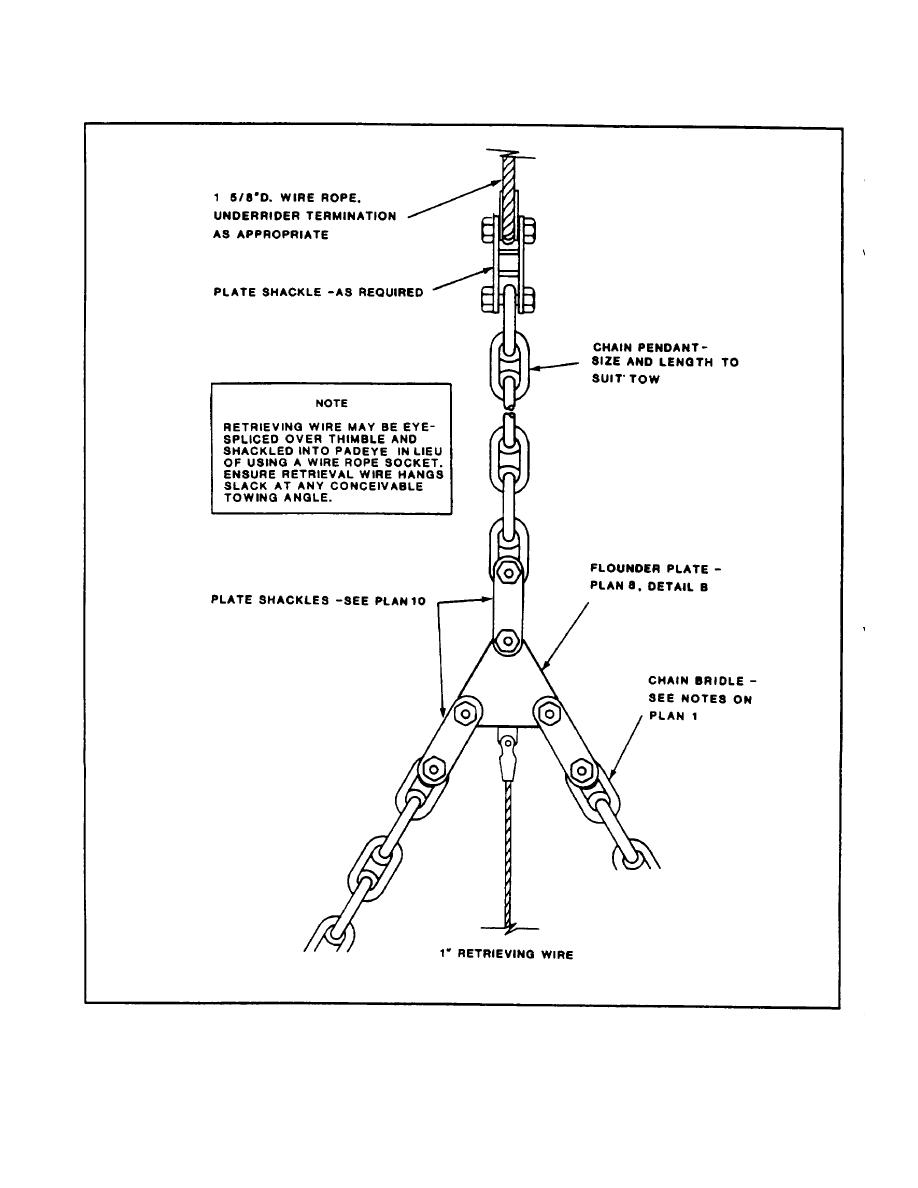 Figure I-7. Towing Plan No.7-Chain Bridle and Pendant in