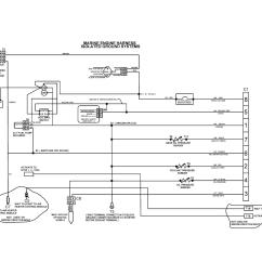 Basic Jet Boat Wiring Diagram Ford F150 Steering Column Polaris Diagrams Tm Get Free Image About