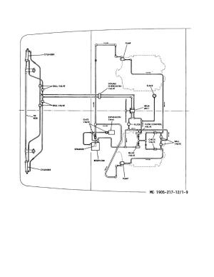 Figure 19 Hydraulic steering system diagram, numbers LCM