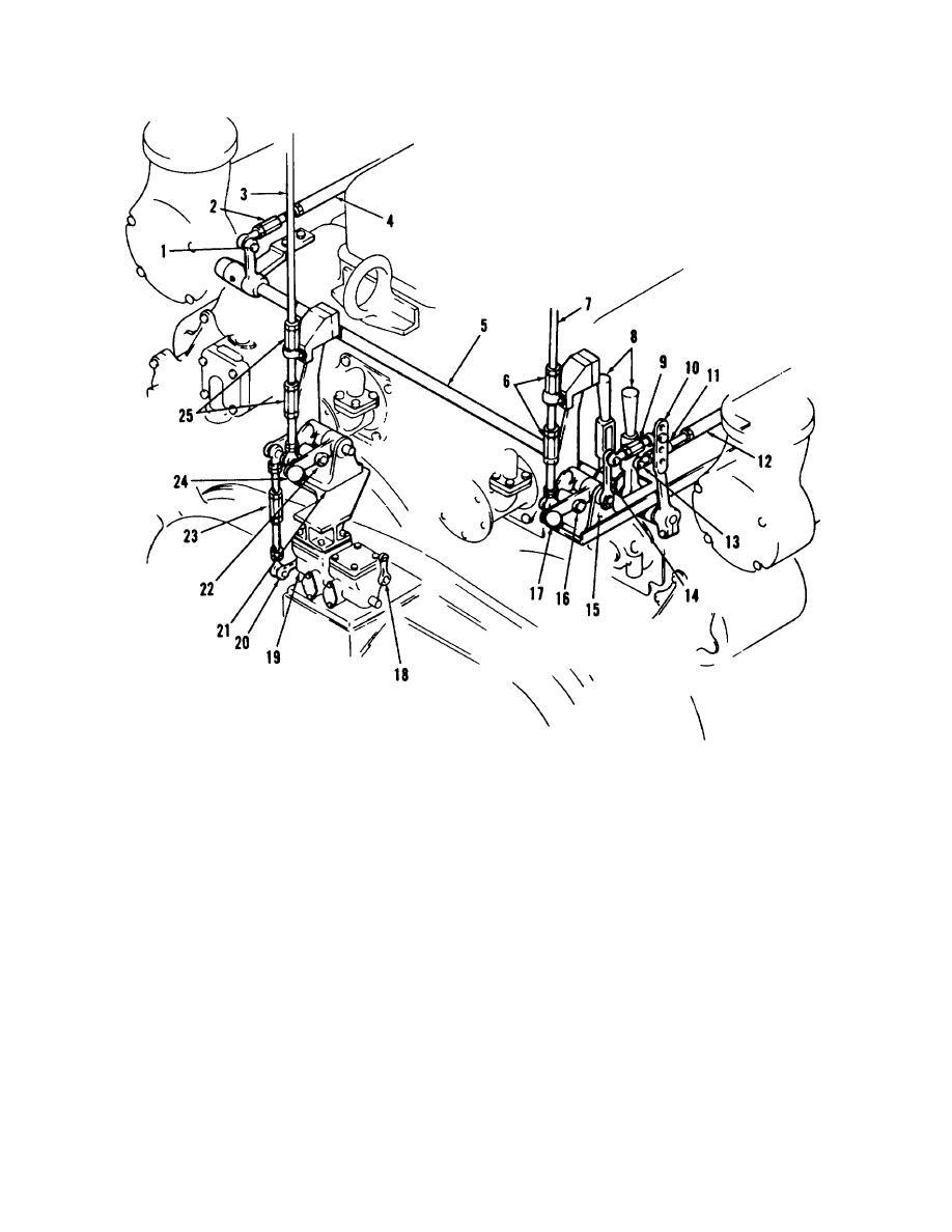 Figure 2-8.1. Propulsion unit control diagram, hull