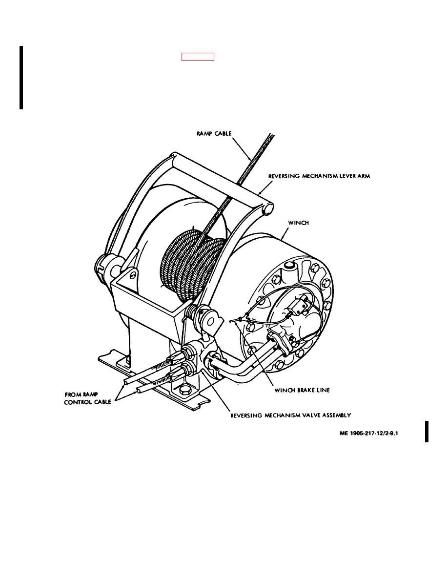 Figure 2-9.1. Winch automatic reversing mechanism (hull