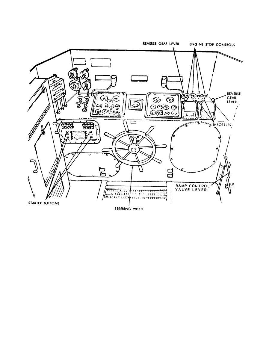 Figure 2-36. Landing craft operational procedures, hull