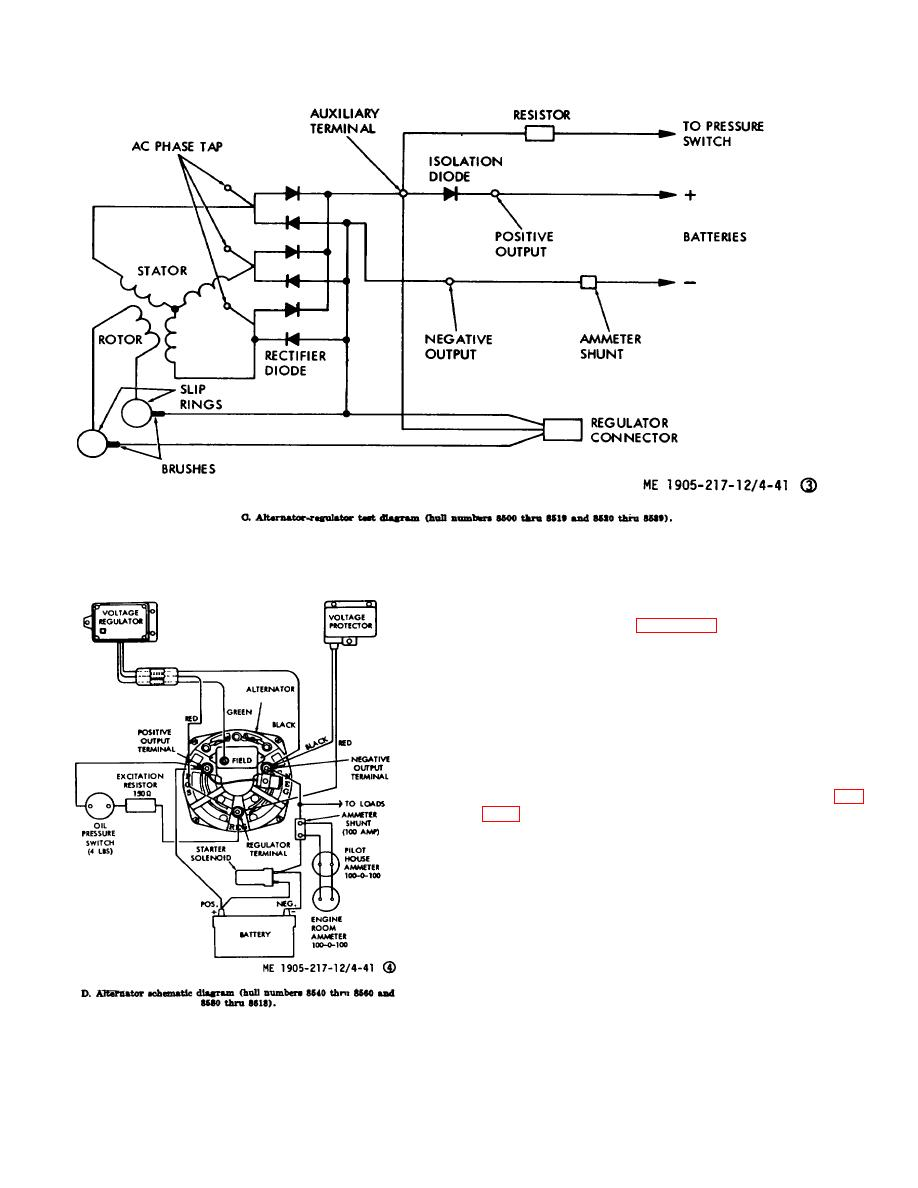 Honda Element Blower Motor Wiring Diagram. Honda. Auto