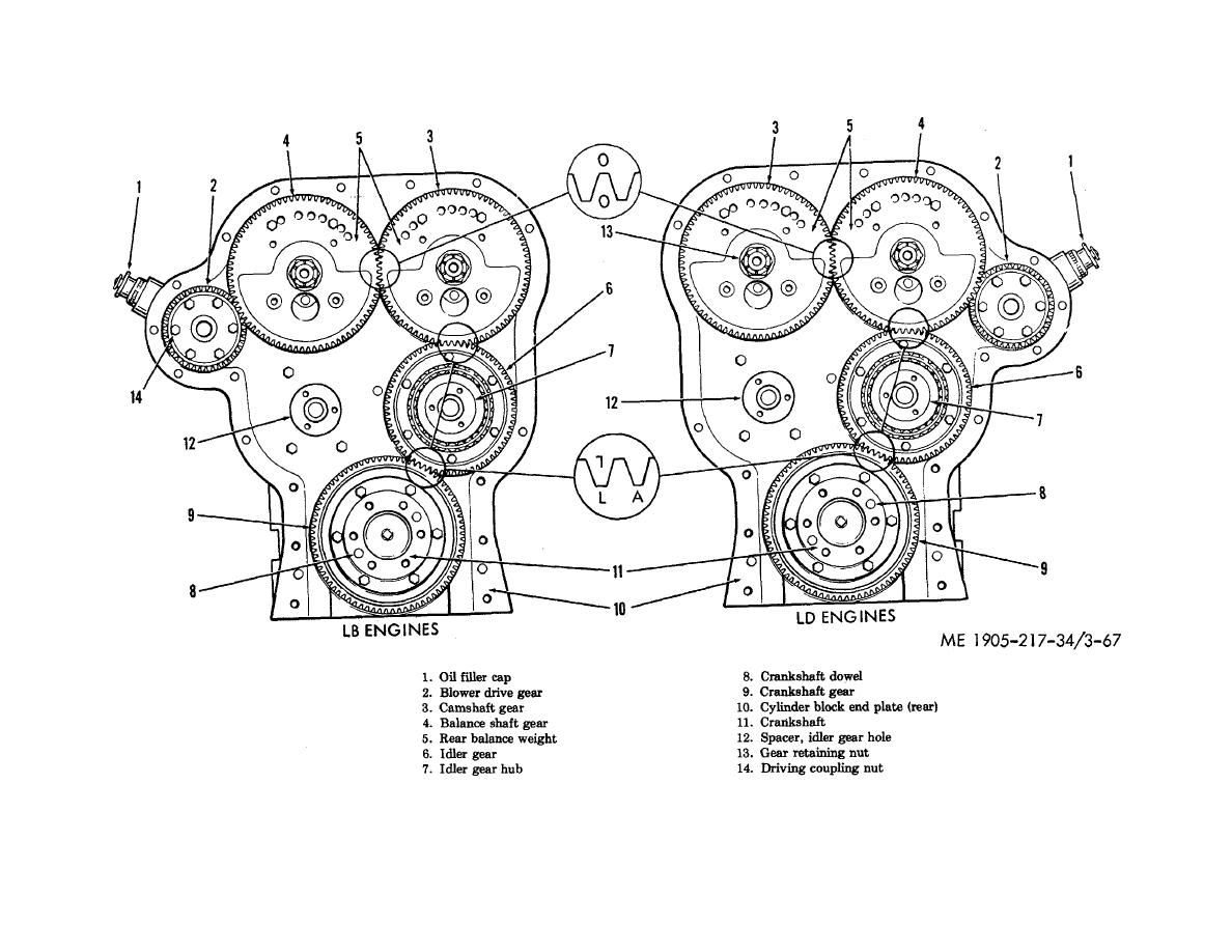 Figure 3 67 Gear Train And Timing Marks Left Hand