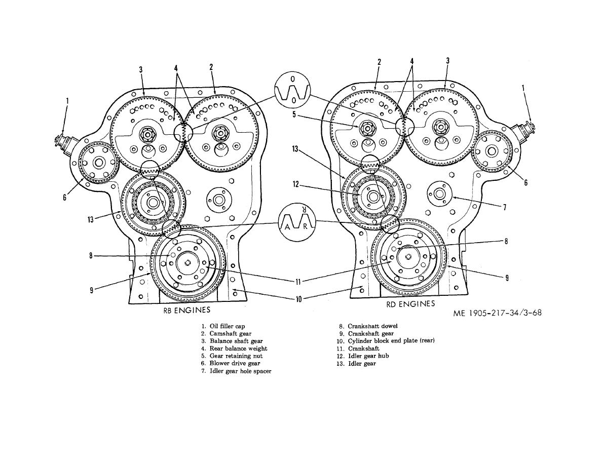 hight resolution of gear train and timing marks right hand rotation engines