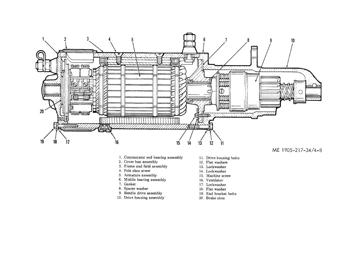 Figure 4-8. Starter motor-cross-section view.