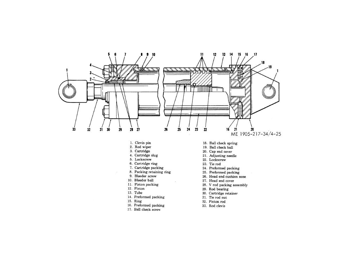 Figure 4-25. Steering cylinder, cross-section view.