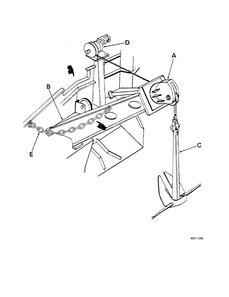 Figure 1-56. Anchor