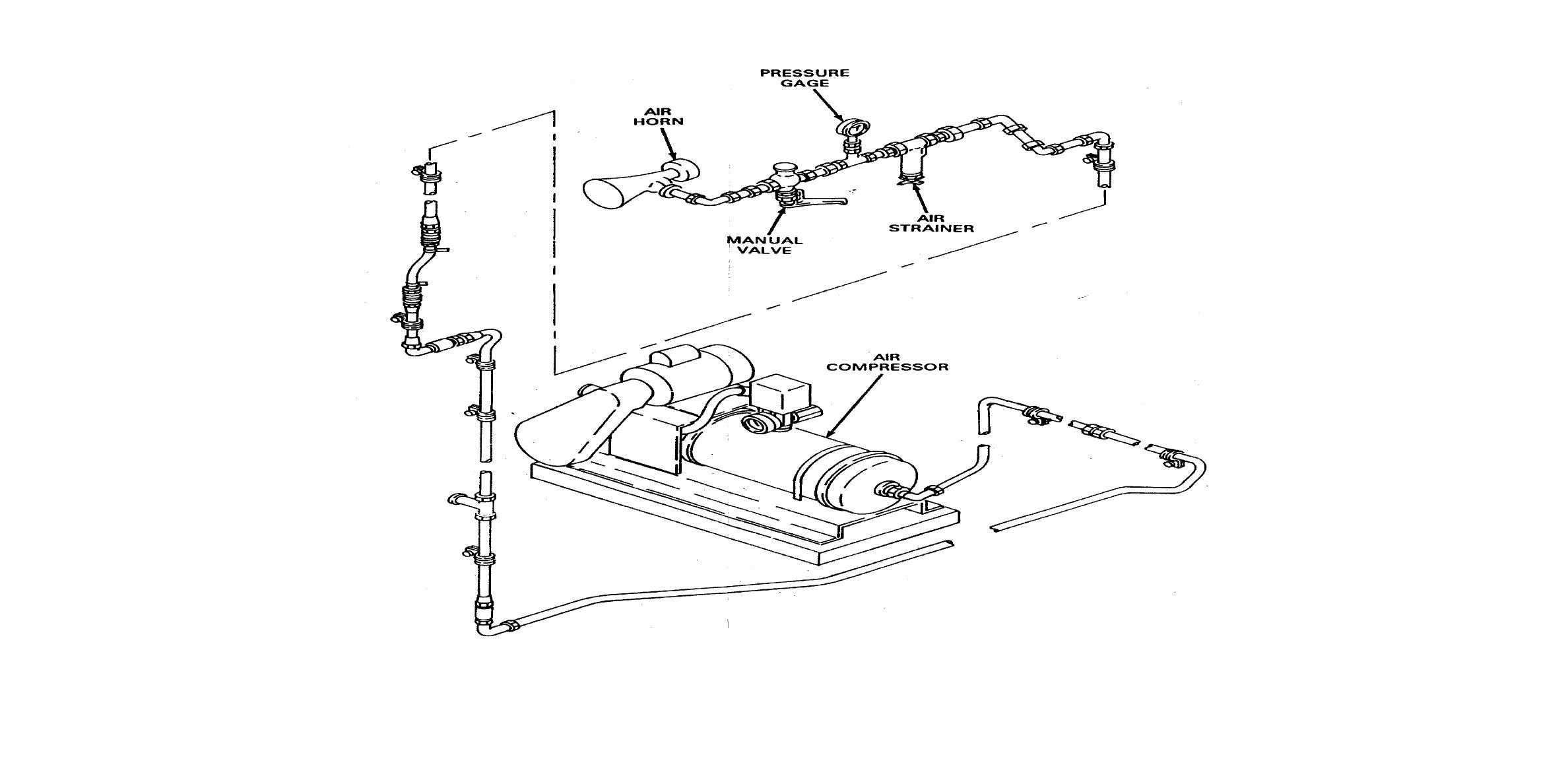 FO-7. Air Horn, Air Compressor System
