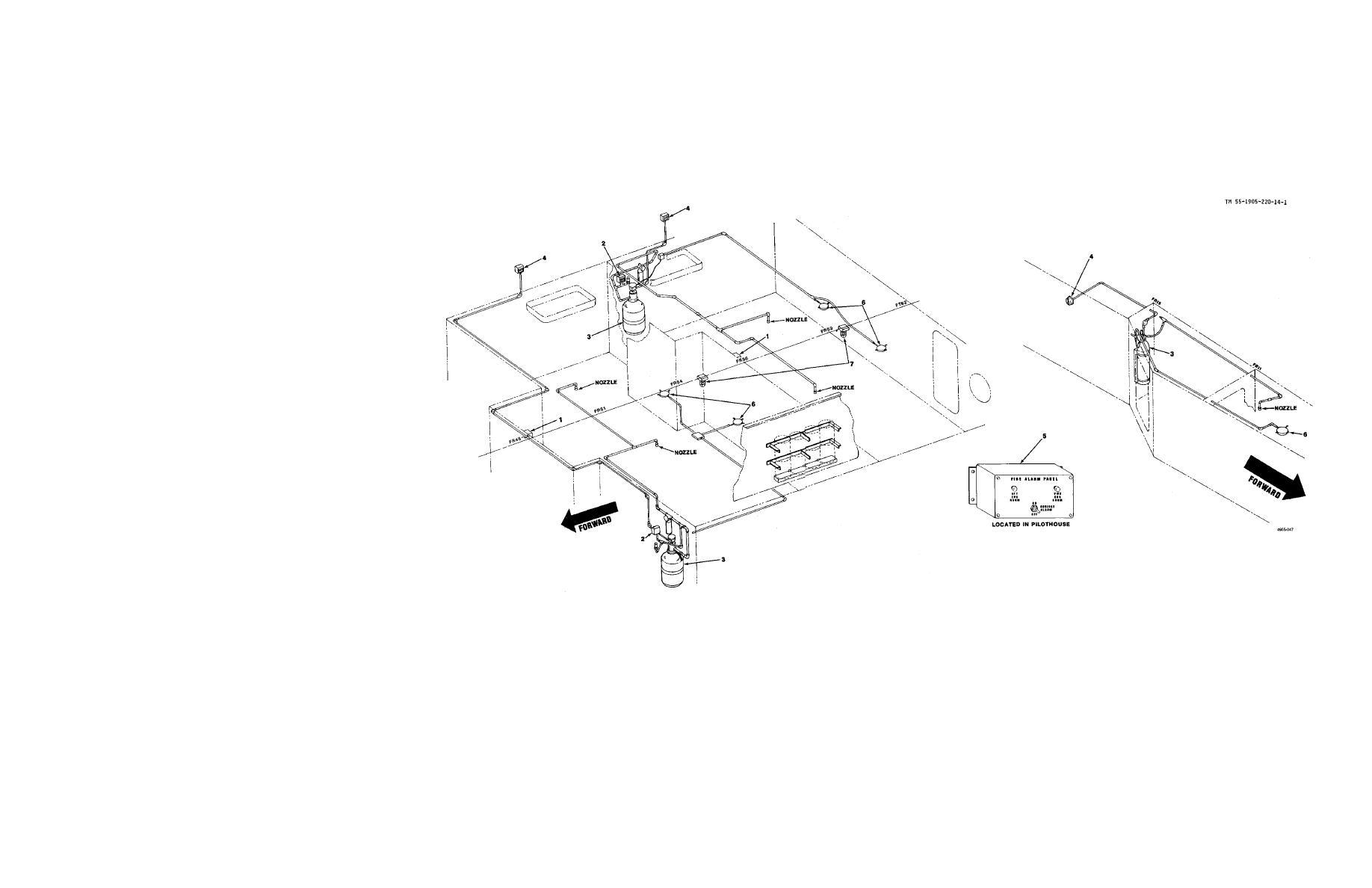 Figure FO-15. HALON SYSTEM