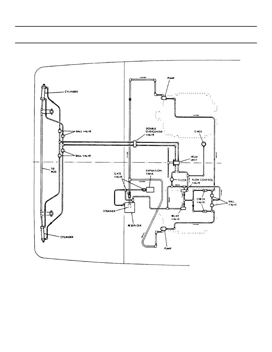 Figure 5-2. Hydraulic Steering System Diagram