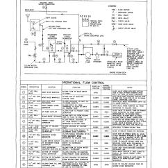 Oil Water Separator Diagram John Deere 4240 Starter Wiring Fo 2 Lcm 8 And Bilge Pumping System