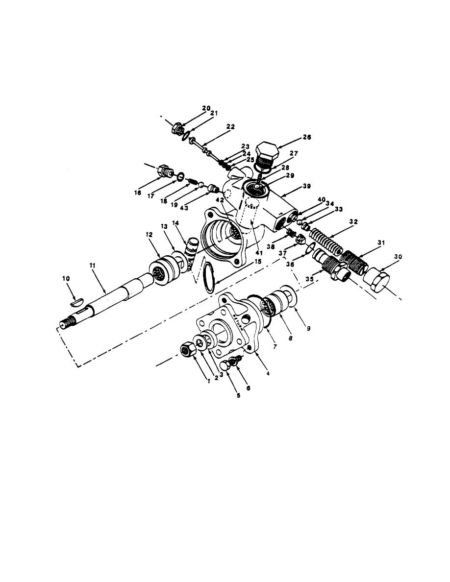 Figure 76. Hydraulic Recharging Pump (Sheet 1 of 2).